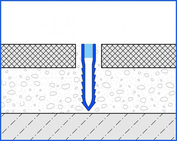 DFP schéma