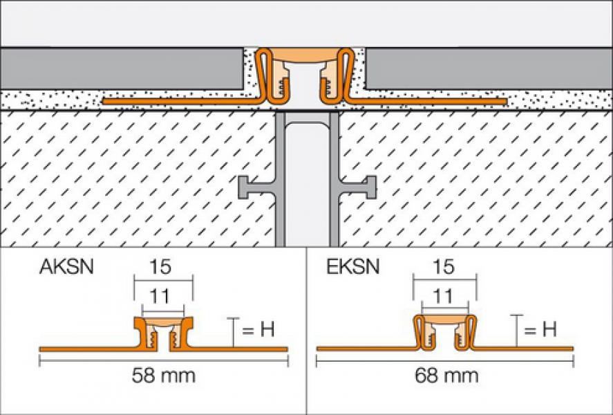 EKSN schéma
