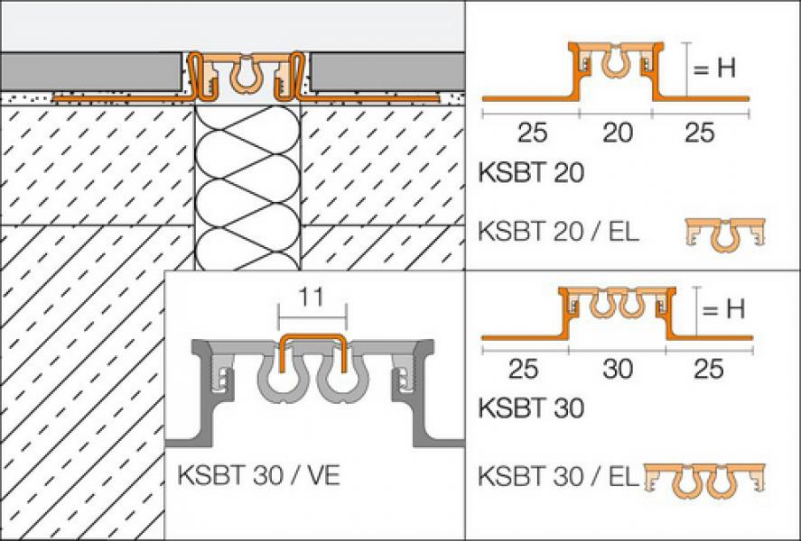 KS schéma